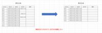 エクセルのVBAについてご教示ください。  添付ファイルのように 会社名~備考まで項目が並んでいるとします。 その中の検収日に日付を入力していくのですが、 何とかしてフィルター機能を使わずに 「検収日に日...