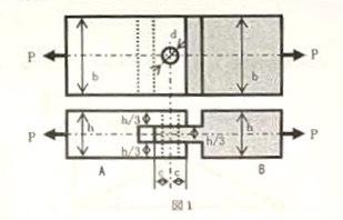 材料力学の問題を教えてください。 下の図のように、部材Aと部材Bが直径dのピンで結合され、引張荷重Pが作用している。この時、ピンに作用するせん断応力を求めよ、また、部材A及び部材Bに作用するせん...