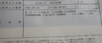 児童扶養手当の支給停止通知書が届いたけど差引支給額 0円と書いてあるけど、令和2年11月から令和3年10月まで支給額が0円ということでしょうか? 児童扶養手当証書も同封されていないし不安なのですが… 4800円高...