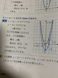 y=2x²-2のグラフって y=2x²のグラフも書かないといけないですか? 画像にある教科書の例では両方書かれていて重なるように書かれています。  片方のy=2x²-2だけ書いているとバツをつけられますか?