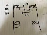 引き戸をつけたいドアに、引き戸を引けるスペースが無いのですが、 図のようなドアって存在しないのでしょうか。