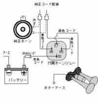 三菱ふそうのベストワンファイターに電子ホーンを取り付けたいのですがリレーをどこに繋げたらいいか、わかりません。 また、写真で見るとバッ直で配線が来ているのですがどこからとったらいいか分かりません。  わかる方よろしくお願い致します。