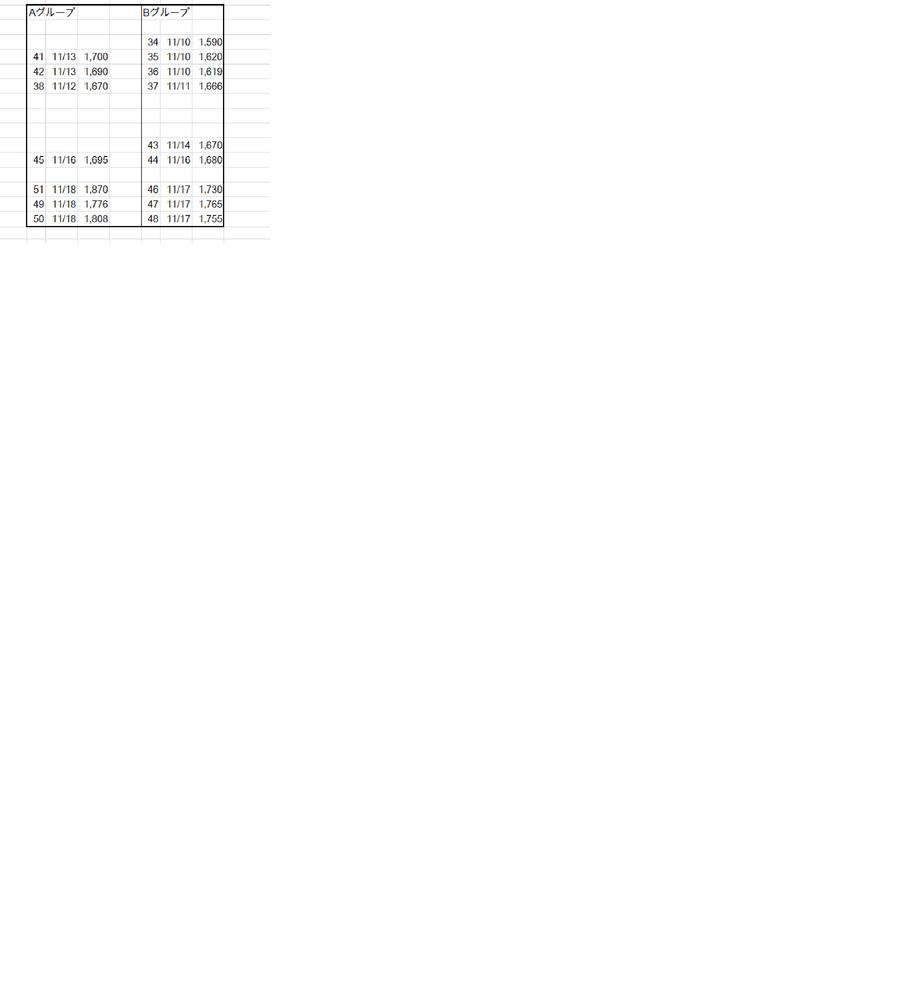 作り方 エクセル グラフ 片 対数