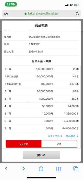 宝くじ。7億円が22本あるよってことですよね?