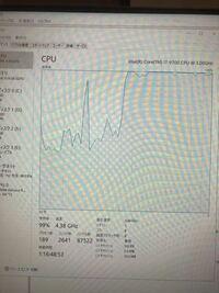 cod bocwのプレイについてです 当方はPCでプレイしているのですが、プレイ中カクついて度々イラッとします 何か負荷がヤバいのかなと思い、タスクマネージャーを開いたところ、CPU使用率が90%超え、GPU使用率が9%...