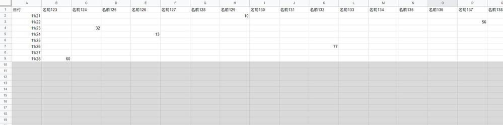 Googleスプレッドシートで、日付以下の空白部分(行)に色を付けたい。日付以上の行にある空白セルには色が付かないようにする。 条件付き書式のカスタム数式の値または数式を教えてください。 イメ...