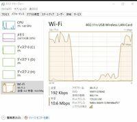 Windows10でUSBに無線LANアダプターを付けています(11n) 10Mbps データ受信時に、メディアプレイヤーを起動すると1Mbps以下に落ちて 終了すると元に戻ります この挙動は普通でしょうか?