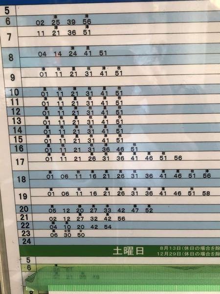 京阪香里園駅から京阪バスに乗って東香里病院までの行き方について。 京阪バスの3番のりばから乗れば基本東香里病院を通ると聞きました。 津、枚、星など色々なバスがありますが3番のりばのバスならどれに乗っても同じなんですか? どのバスも病院を通るんでしょうか? 違いはなんですか?? 職場が変わり東香里病院で勤務することになりわからなくて困っています。