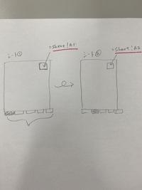 エクセルの質問です。 シートがたくさんあり全て同じ請求書なのですが、各シートの同じセルに関数など入れる場合、オートフィルを使って連続した式を入れることはできないでしょうか?  sheet!A1→sheet!A2→sheet!A3…と続けていきたいです。