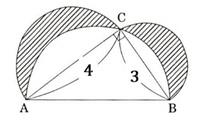 図のような直角三角形ABCにおいて、AB,BC,CAを直径とする半円をそれぞれ同じ側にかくとき、斜線部分の面積は□である。 □の答えをお願いします!
