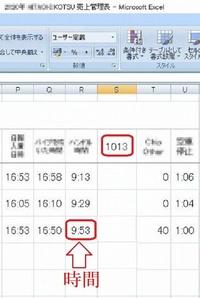 エクセル2007にお詳しい方へお伺いをいたします。 ・ 1013円×9:53(9時間53分)の計算をしたいのですが、エクセル2007ではどのような操作をすればよいのでしょうか。 ・ 操作方法をやさしく教えていただければと思います。