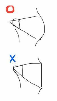布マスクのサイズ調整について 購入した布マスクのサイズが少し大きいのと、面部分の丸み(図参照してください)がなく直線で鼻口が苦しいです。  どう施せば、改善されるでしょうか? 裁縫に詳しい方教えてください。