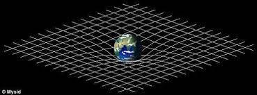 重力場についての質問です。 重力に興味があり、色々記事を読むのですが、 そんな中、添付の画像のような重力場のイメージをよく見ます。 分かりやすいよう下に沈んでるイメージで描かれてはいると理解しておりまして。 実際は全方向に対し沈んでる(引っ張ってる)理解で合っておりますでしょうか?