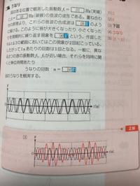 高校物理の問題です。 (3)の解答がt軸に関して上下逆な気がするのですが、この解答が正しいのかどうかとその根拠を詳しく解説していただきたいです。 よろしくお願いします。