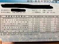 先日県民共済のプラン変更したのですが、この場合保険の対象になるのは1月16日からなのでしょうか?