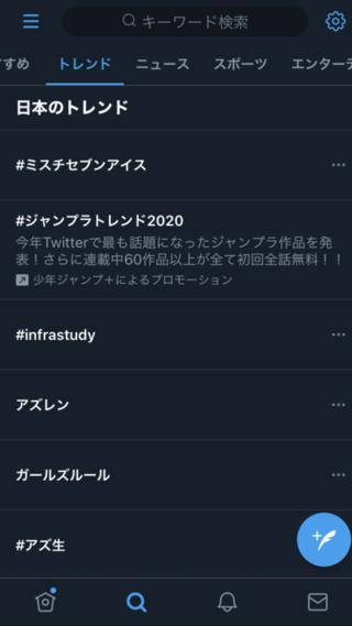 見方 Twitter トレンド ランキング