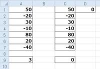 """COUNTIFの使い方を教えてください。 A列1~7行の数値でマイナスが何個あるか数えるように A9=countif(A1:A7,""""<=0"""") と入力して3の回答が出ました。 次に0をD1に入れて同じようにマイナスを数えるように C9=countif(C1:C7,""""<=D1"""") と入力したところ回答が0になりました。 関数の添削をよろしくお..."""