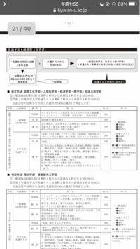 九産大の共通テスト利用についての質問です。私の学校では、漢文を授業で習っておらず、進研模試のときも漢文は飛ばしています。共通テストでも模試の時のように漢文を飛ばしていいのでしょうか?
