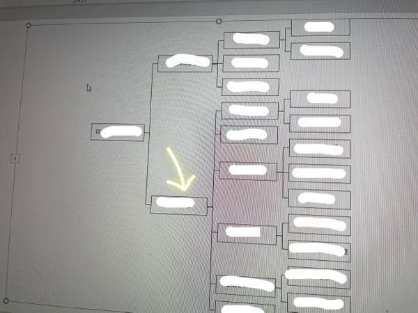 パワーポイントのスマートアートで樹形図を作ったのですが枠を消してもっと間隔を狭くしたいのですが可能ですか? 黄色の矢印がついてるような枠を全部外したいです
