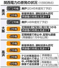 以下の東京新聞社会面の記事の後半部分を読んで、下の質問にお答え下さい。 https://www.tokyo-np.co.jp/article/78991?rct=national (東京新聞社会面 使用済み核燃料の搬出先捜し時間切れ…白紙になった関西電力...