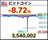 昨日の何時ころかわかりませんが、ビットコインが99%下がったという出来事があったそうです。 どうすればこんなことが起こるのでしょうか。考えられません。