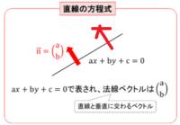 法線ベクトルですが 1次関数に沿って移動した変な形の矢印も法線ベクトルになりますか? (a、b)を通るやつだけですか?