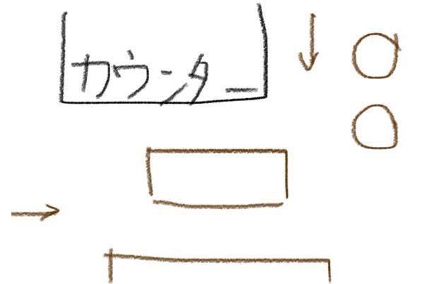 この前行った大阪駅周辺にあるスタバにもう一度行きたいのですが、位置を完全に忘れてしまいました。 お店の中は写真のような配置だったと思います。 注文するカウンターと正反対にある、カウンター席に座る...