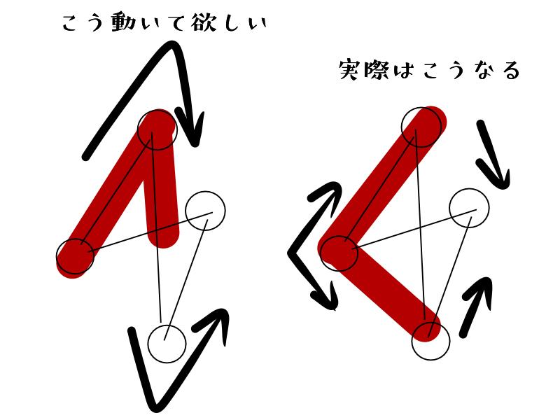 aviutlのtrackingラインについて。 文字を書き順で表示させる手段としてtrackingラインを使おうと思っているのですが、かきたい順番にポイントを置いて全長を弄っても置いた順になぞっ...