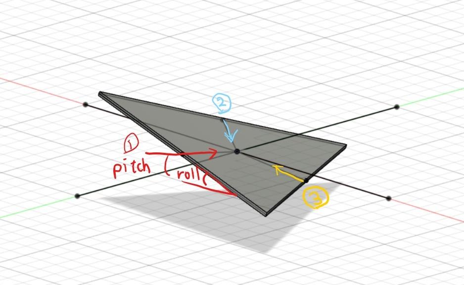 平面での別の方向からのroll角、pitch角の求め方について 画像のように1番の方向から地面に対するroll角、pitch角を求めるセンサー(IMU)を取り付けた際、 このような三角形の場合得...