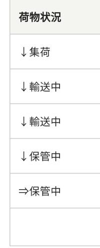 佐川急便の荷物の配送状況です。 この一番下の横向きの矢印(⇒)の保管中となっているのはどういう意味ですか?? 上の保管中と表示されているのとでは何が違うのでしょう? 教えていただけると嬉しいです。