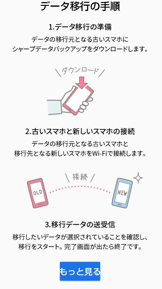 このアプリってSHARPからSHARPじゃなくても機種変した後にデータの移行できるのでしょうか?