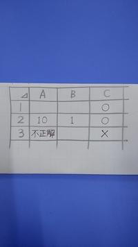 A1に  ・C1が○で、B1が空欄なら空欄 ・C1が○で、B1に数字があったら×10 ・C1が✕のときは不正解 と入力するには、どのような関数を使えばいいのでしょうか?