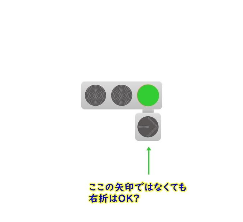 車の右折でふとわからなくなることがありました。 ちなみに車は乗りません。 3車線で右折レーンに入っているときに、信号は青ですがこの場合って右折OKですか? それとも赤になって矢印が右に出たと...