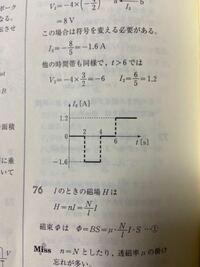 相互誘導の電流Iについてのグラフってこんな感じで不連続になるんですか?