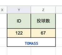 """Googleスプレッドシートの質問です。  =IMPORTRANGE(""""1w7PFGIm_2GNh-CC0Apl6d5qwIu8vW4_HlSG9sNEuGQk"""",""""名簿!b127"""") これが、画像のTOMASSのところに入ってます。 IDの下のセルに数字を入れたら、連動して、127の箇所が、122になるようにしたいのですが、どうすれば良いでしょうか?"""
