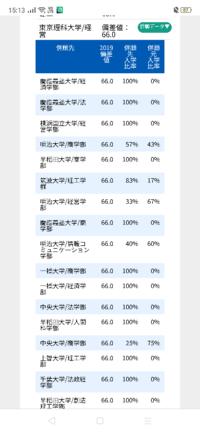 東進が ダブル合格進学先一覧 というものを共通テスト受けた受験生に 公開してますが  今年の結果を観ると 東京理科大経営学部が受験生の評価では 他のMARCHを抜いたという印象です。 明治を蹴って理科大経営のほ...