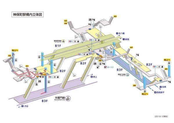 神保町駅について。 神保町駅の2番線(都営新宿線)からA6出口へはどうやって行けば良いのでしょう?