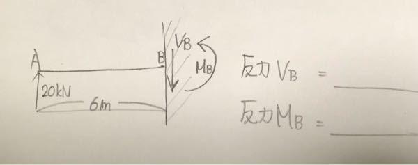 建築力学について質問です。このような問題で、負の方向に予め反力の仮定がされているとき問題を解くときの途中式と回答はどうなりますか? 20+VB=0 VB=-20 20×6+MB=0 MB=-...
