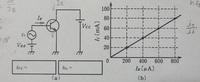 トランジスタの直流電流増幅率と交流電流増幅率を求める問題で、VCEは一定で6Vです。 IB=IBB(直流)+ib(交流)=400+200sinωt 【μA】で流します。 hFE=IC/IB hfe=iC/iB を使うまでは良いのですが、よく分かりません。 わかる方よろしくお願いいたします。