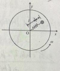 工業力学、問題です。 図のように、水平に置かれた円板が中心点を回転軸として角速度ωで回転している。円板の上には、自然長l、ばね定数kのばねの一端が円板の中心に固定され、他端に質量mの質点が取り付けられている。質点半径方向のみの移動が可能になるように拘束されている。質点の運動エネルギーTとばねのポテンシャルエネルギーUを合わせた力学的エネルギーをEとする。ばねを、自然長2lでばね定数は同じkの...