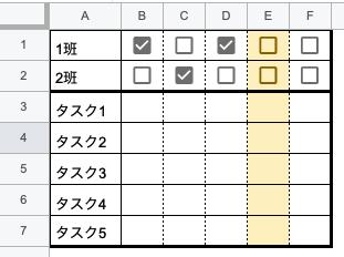 Googleスプレッドシートで条件に合う1列の色を変えたい Googleスプレッドシートにおいて、工程管理表を作っています。 画像の例のように行1・2にチェックボックスがあるのですが、 工程が...