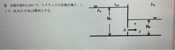 この流体の問題について質問です。トリチェリの定理は水面から穴までの距離をhとしてv=√(2gh)ですがこの問題は水面から穴までの距離が分かりません。どうしたらトリチェリの定理を導けますか?