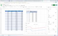 Googleスプレッドシートの使い方についての質問です。 年度と月を軸としたピボットテーブルを作っています(添付)。 初期状態では、月の軸に、1~12月のデータが並んでいます。これを、 4~12月、その後に翌年の1~3月に並べ替えたいのですができるでしょうか。 Excelのピボットテーブルでは、項目をつまんで移動すれば並び順を簡単に変更することができます。Googleスプレッドシートではどの...