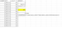 Excelで、社員番号、日付、とあるデータの3つの条件で検索した値を返す関数を組んでいますが、うまくいきません。 INDEXとSUMPRODUCTで組んでいるのですが、どうしても行番号が一つずれてしまいます。  私の組...