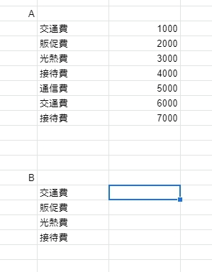 googleスプレットシートについての質問です A表のようにいくつかの項目の数字をB表のようにひとまとめにするにはどうしたらよいのでしょうか?