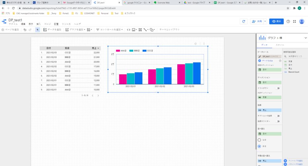 Googleデータポータルの使い方について質問です。 日付、支店、売上、のデータがあり、表とグラフが表示されています(添付)。 この状態から、 1)AAA店のデータのみを表示する 2)2021/...