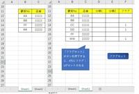 """ExcelVBA実行時に「インデックスが有効ではありません」というエラーが発生してしまい困っています。。 以下作成コードなのですが、どのように修正すべきかをご指摘いただけませんでしょうか。  Sub test() Dim tbl As Variant Dim r As Long Dim i As Long With Worksheets(""""Sheet1"""") tbl = ...."""