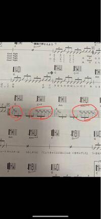 ギター初心者です。 TAB譜で大きい数字が出てきました。コードはcですけど、12フレットや13フレットをおさえるのでしょうか? 教えてください!