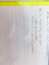 過酸化水素とヨウ化物イオンのイオン反応式がわからないです。