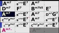 jazzのsummertimeのコード進行でkeyがCでF7とE7が出てくるのですがなぜですか? 他はダイアトニックコードで分かるのですがF7とE7の理屈が分かりません。  意味を教えてください。